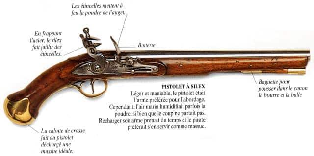 Utilisation Pistolet de Pirate - Jolly Roger